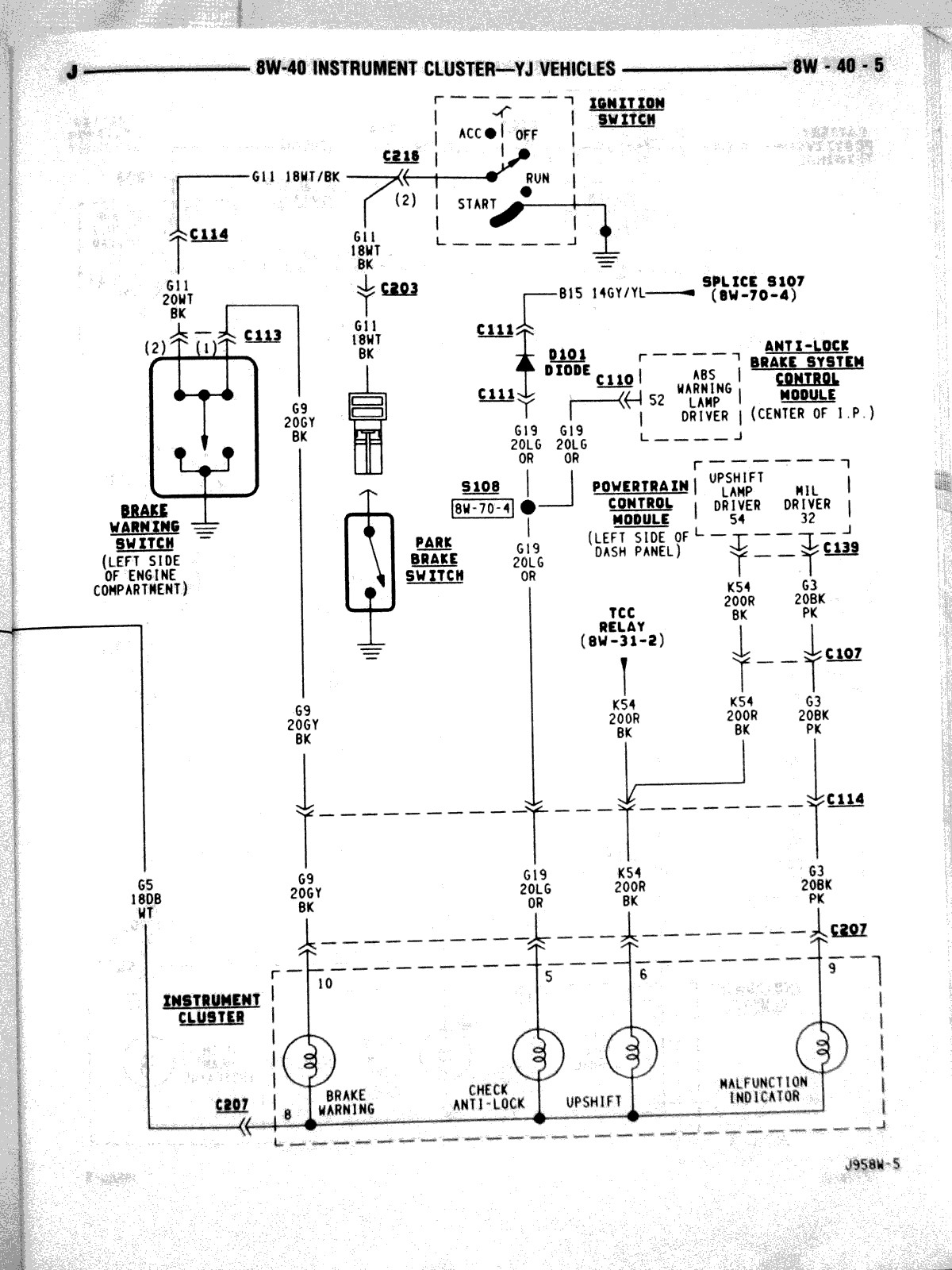 95 wrangler wiring schematic for - wiring diagram cup-explorer-b -  cup-explorer-b.pmov2019.it  pmov2019.it