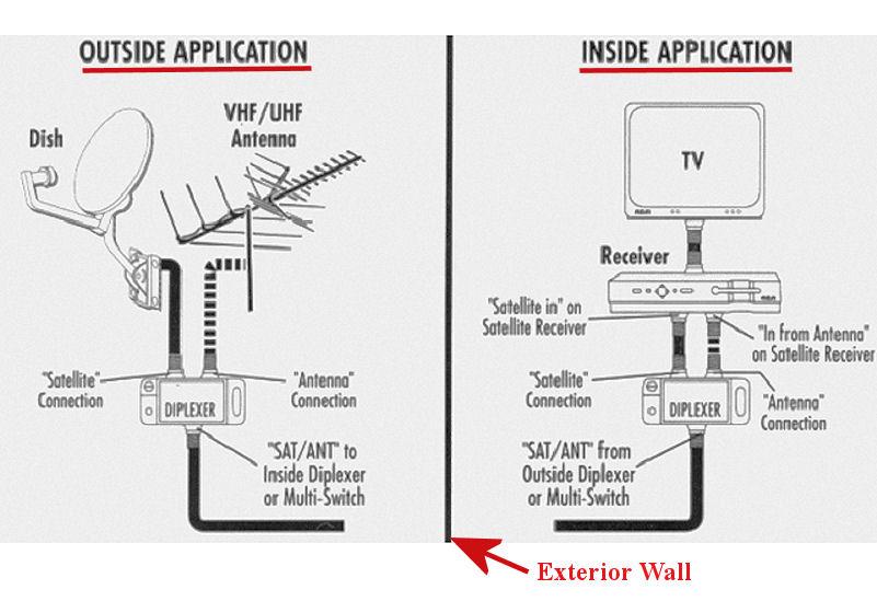 diagram directv genie wiring diagram two reciver full