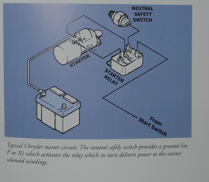 Wt 0602 Mopar Starter Relay Wiring Diagram Wiring Diagram