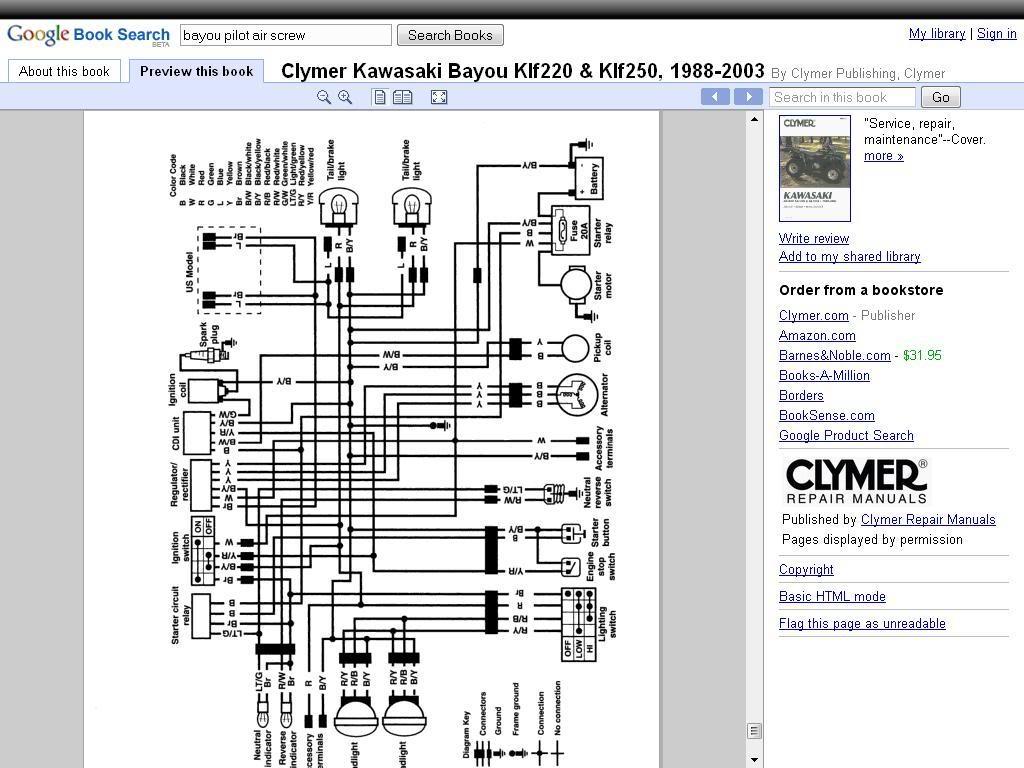 [FPWZ_2684]  LB_1205] Wiring Diagram For Kawasaki Bayou 250 | Kawasaki 220 Wiring Diagram |  | Ittab Olyti Joami Sand Chim Oxyl Targ Phae Ariot Verr Vira Mohammedshrine  Librar Wiring 101