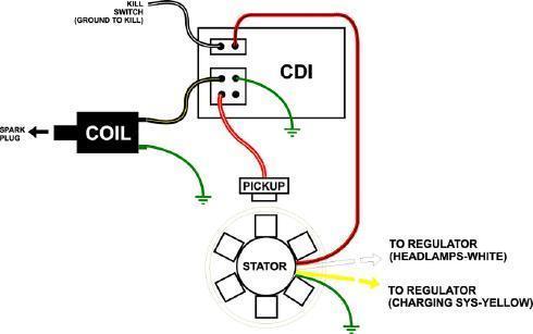 wiring diagram kick start motorcycle pit bike wiring diagram without battery tuli repeat2 klictravel nl  pit bike wiring diagram without battery