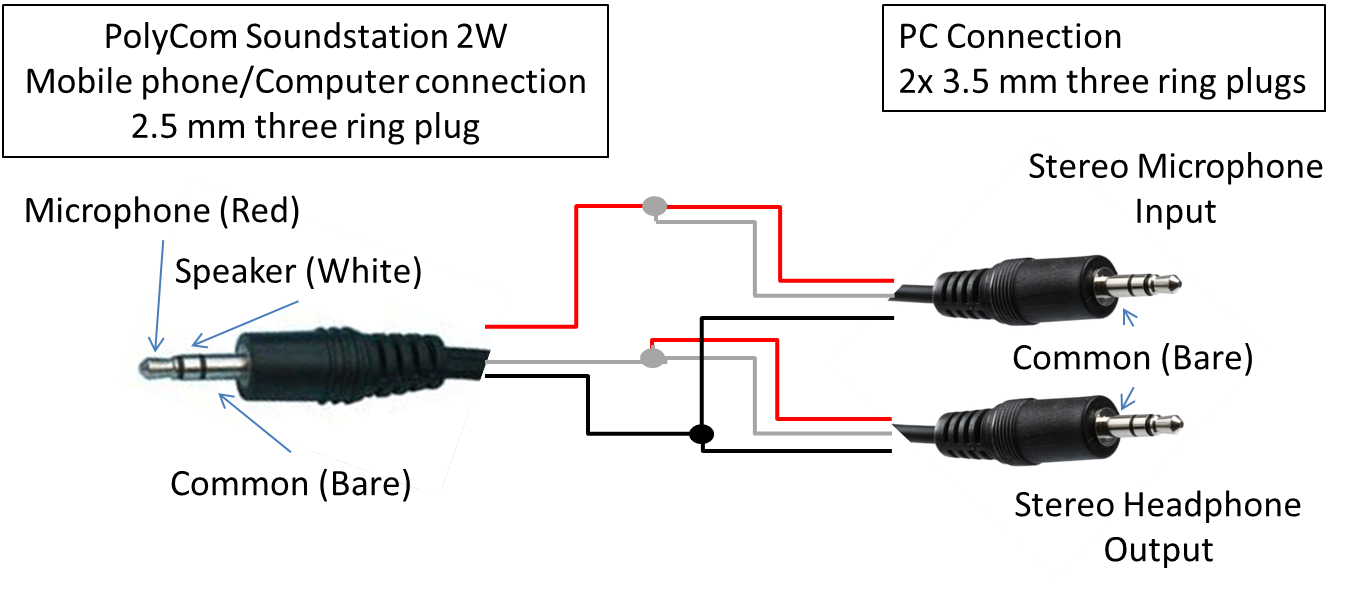 Strange 5Mm Mono Plug Wiring Diagram Wiring Diagram Wiring Cloud Loplapiotaidewilluminateatxorg