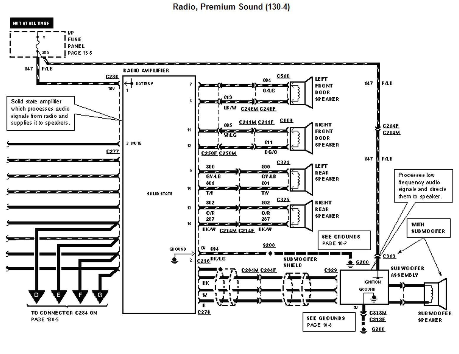 1968 Ford F 250 Radio Wiring Diagram 2003 Chevy Monte Carlo Stereo Wiring Diagram Cheerokee Bmw In E46 Jeanjaures37 Fr