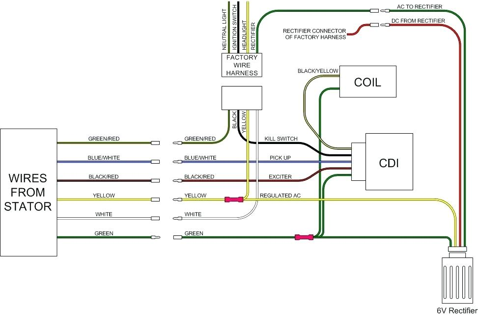 Pit Bike 5 Pin Cdi Wiring Diagram from static-assets.imageservice.cloud
