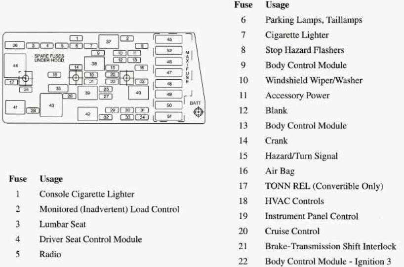 1999 corvette wiring diagram vx 6966  c5 corvette fuse diagram free diagram  vx 6966  c5 corvette fuse diagram free
