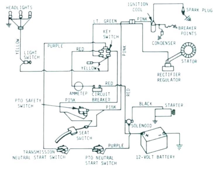 john deere f525 wiring diagram - rv trailer battery wiring diagram list  data schematic  index - jaguar wiring harness connectors list data schematic