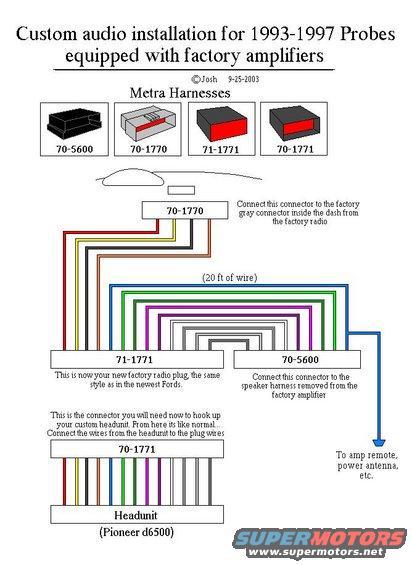 [ZHKZ_3066]  CF_4501] Pioneer Radio Wiring Diagram On Pioneer Avic D3 Harness Wire  Diagram Schematic Wiring   70 5600 Car Wire Harness Diagram      Mimig Plan Dness Adit Opein Mohammedshrine Librar Wiring 101