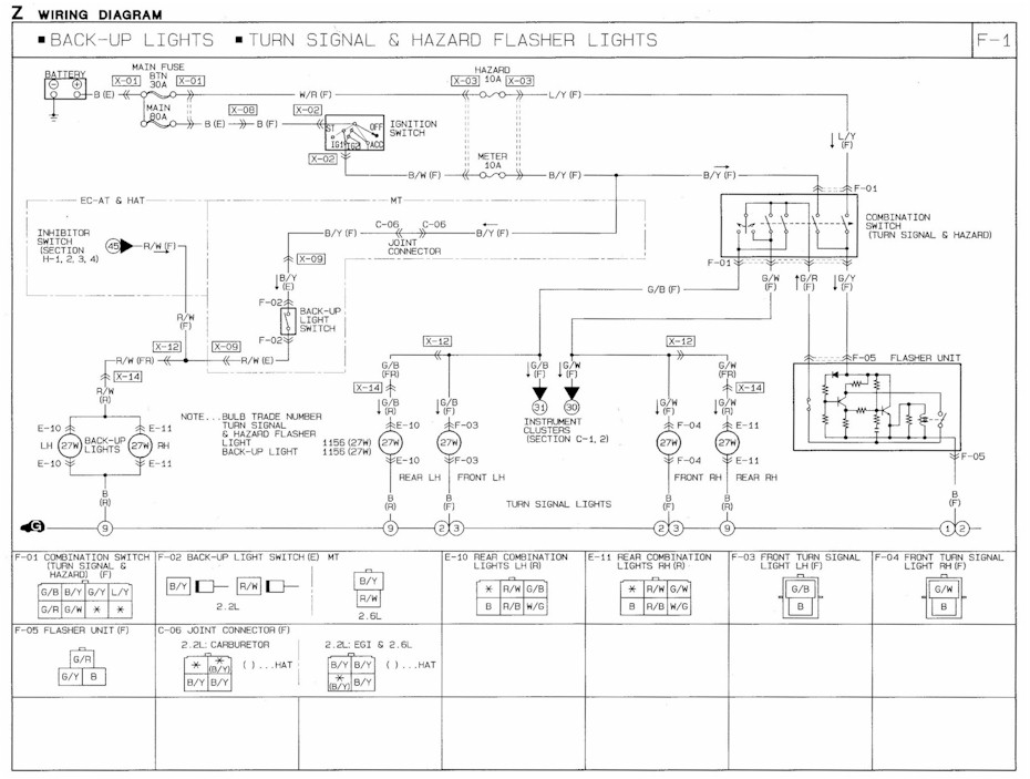 Zx 1592 Wiring Diagram Additionally 1987 Mazda B2200 Wiring Diagram On Mazda Wiring Diagram