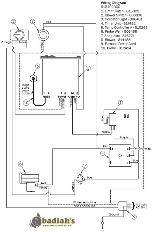 OS_2851] Hardy Stove Wiring Diagram Free Diagram | Wood Stove Thermostat Wiring Diagram |  | Www Mohammedshrine Librar Wiring 101
