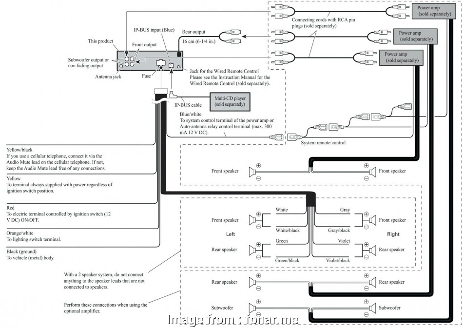 Pioneer Avic D3 Wiring Diagram from static-assets.imageservice.cloud