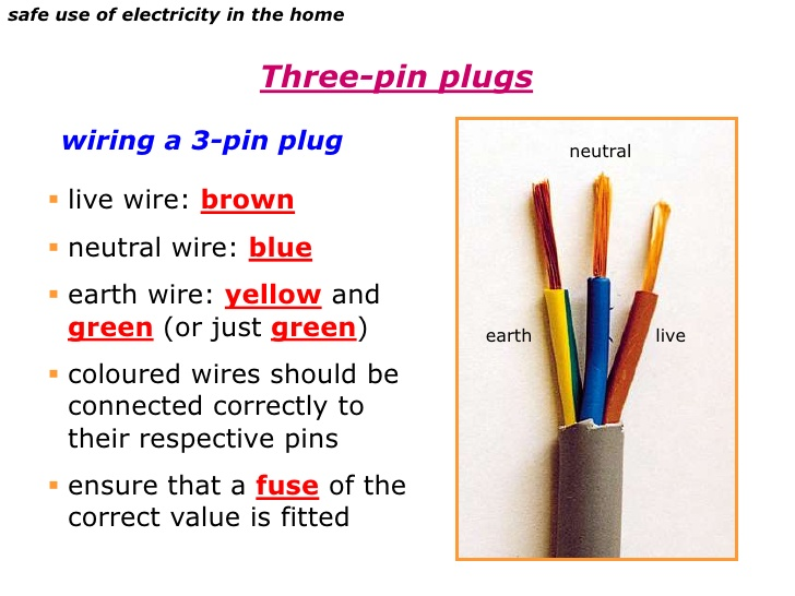 Bz 0534 Wiringplug On Wiring A Plug Showing The Earth Neutral And Live Wires Download Diagram