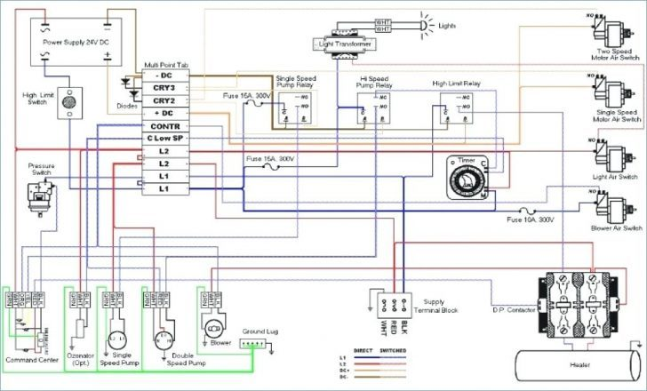 Spa Wiring Diagram from static-assets.imageservice.cloud