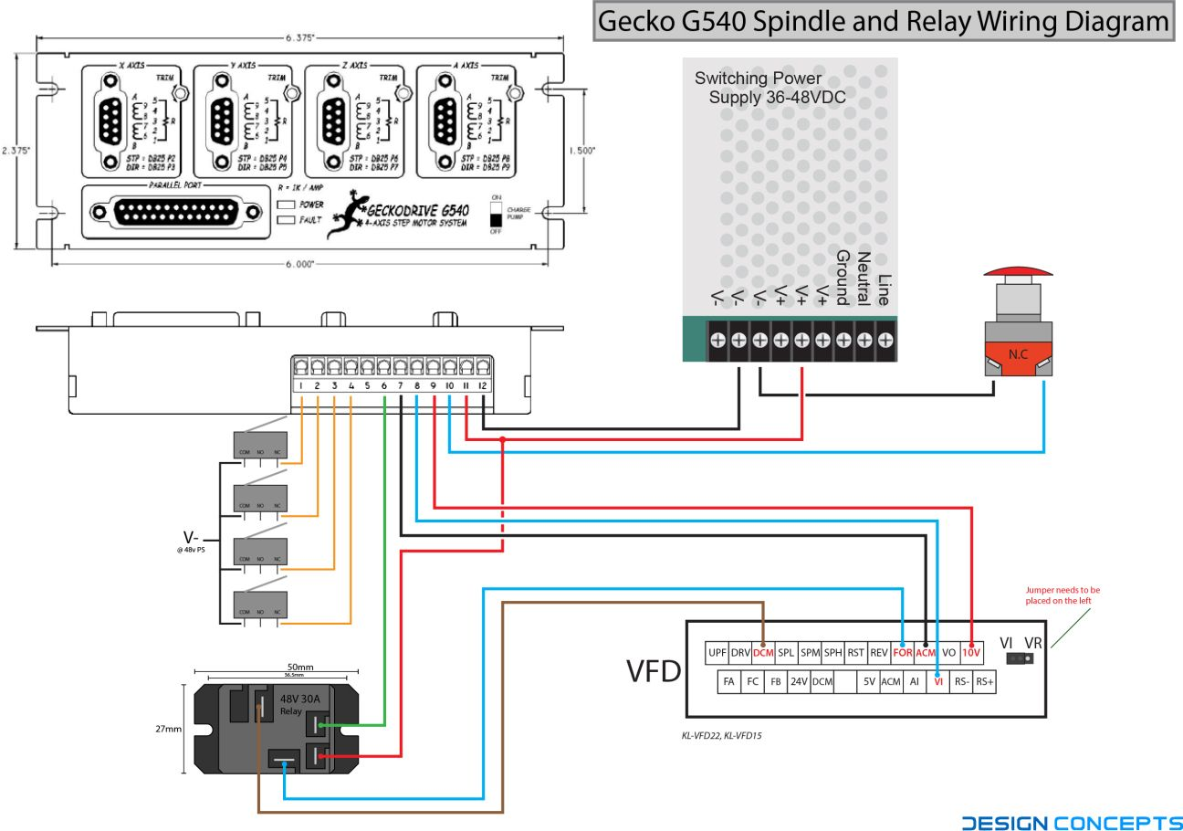 Enjoyable G540 Spindle And Relay Wiring Diagram Cnc Workshop Diagram Wiring Cloud Staixaidewilluminateatxorg