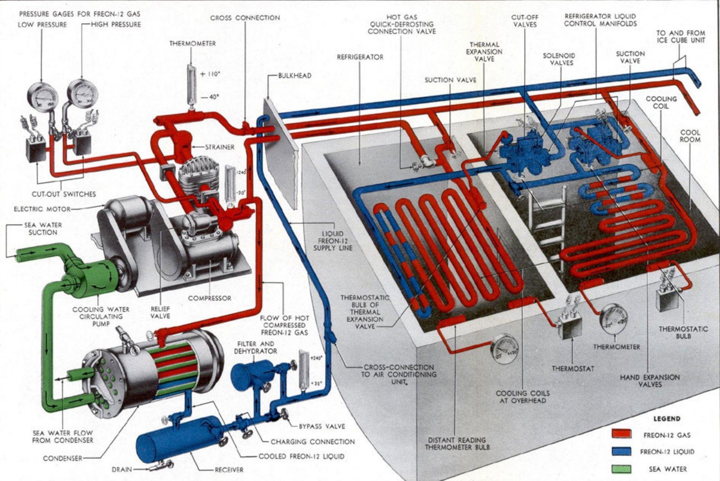 WV_6885] Refrigeration Diagram Refrigeration Unit Free DiagramOmmit Synk Phae Mohammedshrine Librar Wiring 101