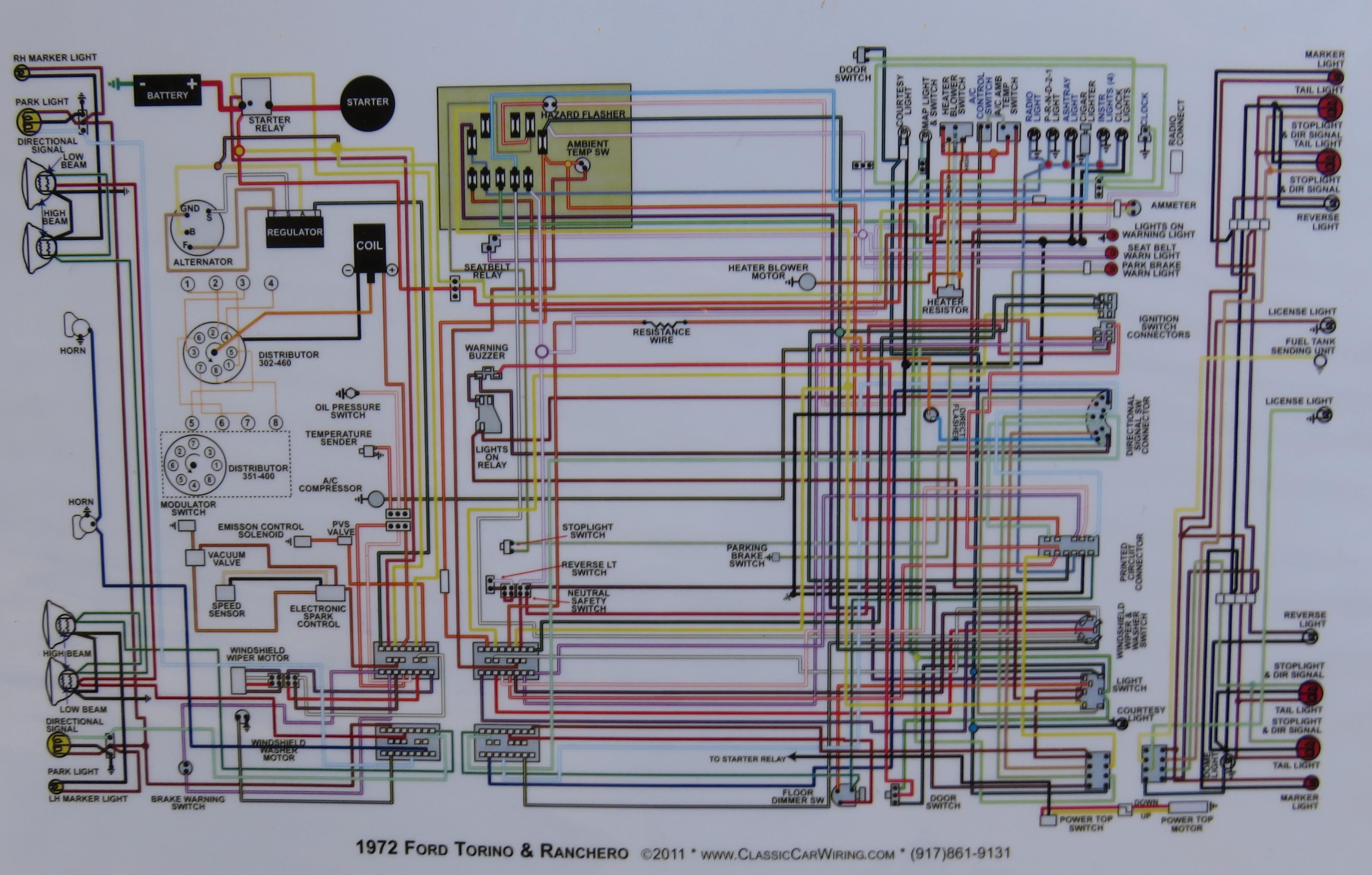 Wondrous 72 Torino Wiring Diagram Basic Electronics Wiring Diagram Wiring Cloud Vieworaidewilluminateatxorg