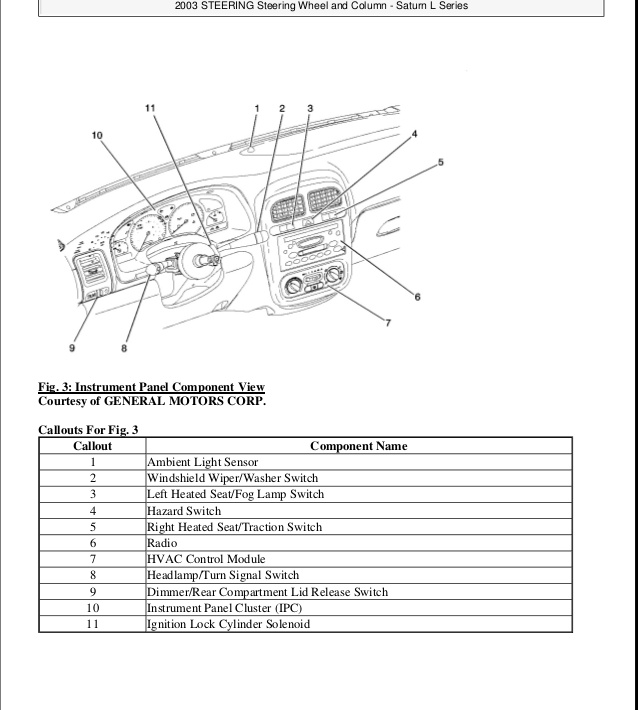 [SCHEMATICS_4FD]  VF_6718] Fig Fig 3 Exploded View Of The Ignition Switch And Related  Download Diagram | In Dis Module Wiring Diagram For 2003 Saturn L200 |  | Intel Cosm Arnes Osoph Umng Mohammedshrine Librar Wiring 101