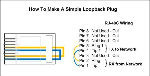 [DIAGRAM_38EU]  SA_8690] T1 Rj 48C Wiring Diagram Wiring Diagram | T1 Rj45 Wiring Diagram |  | Phae Endut Blikvitt Librar Wiring 101