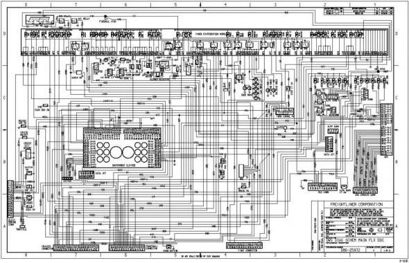 zo_1849] freightliner m2106 wiring diagram free diagram freightliner m2 diagram 2018 freightliner m2 fuse box location hete neph sarc bedr cette mohammedshrine librar wiring 101