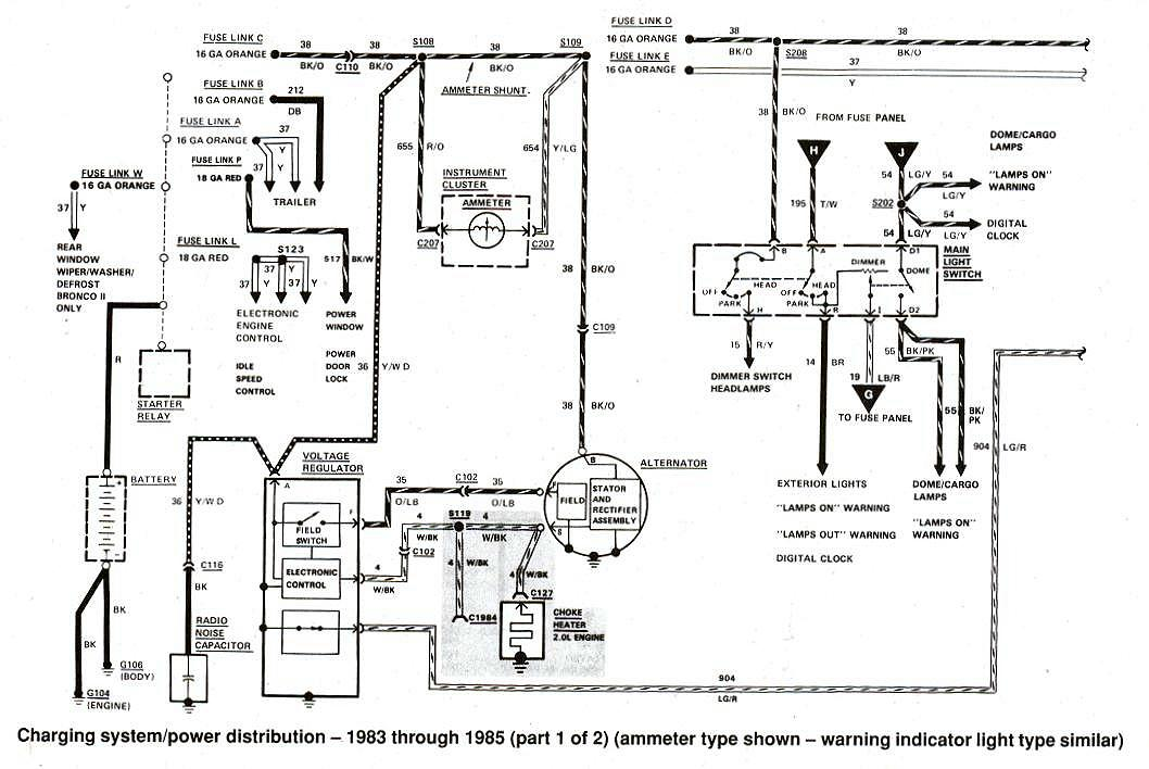Awesome 1983 Ford F100 Wiring Diagram Wiring Diagram Database Wiring Cloud Mousmenurrecoveryedborg