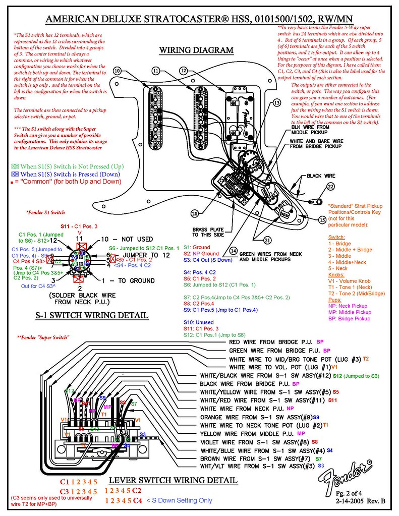Strange Fender S1 Wiring Diagram Basic Electronics Wiring Diagram Wiring Cloud Filiciilluminateatxorg