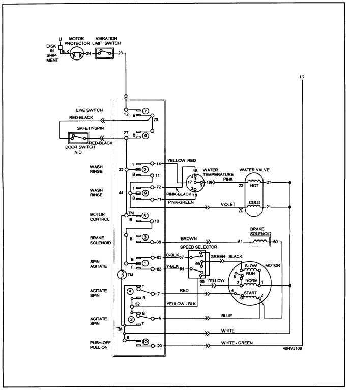 ae_2186] bpl washing machine wiring diagram free diagram  hyedi stre sieg hendil mohammedshrine librar wiring 101