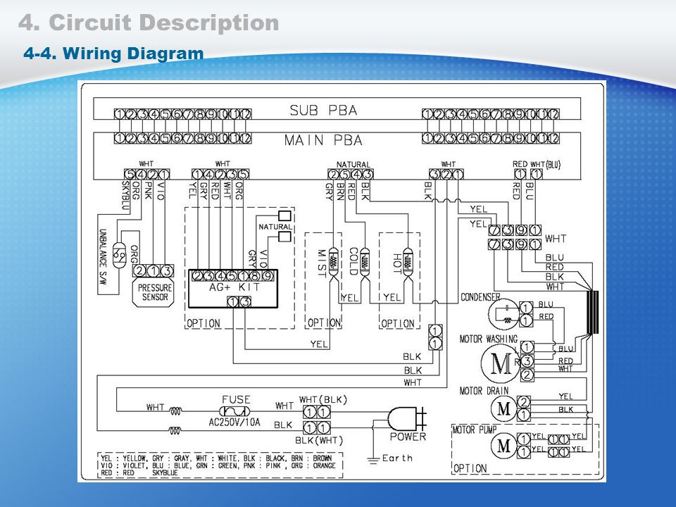 Samsung Fully Automatic Washing Machine Wiring Diagram ...