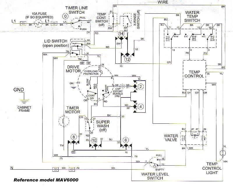 bg8038 wiring diagram for maytag washer schematic wiring