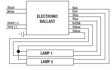 Advance Mark 7 Dimming Ballast Wiring Diagram - Hudson Trailer Wiring  Diagram - bobcate-s70.sehidup4.jeanjaures37.fr | Advance Mark 7 Wiring Diagram |  | Wiring Diagram Resource