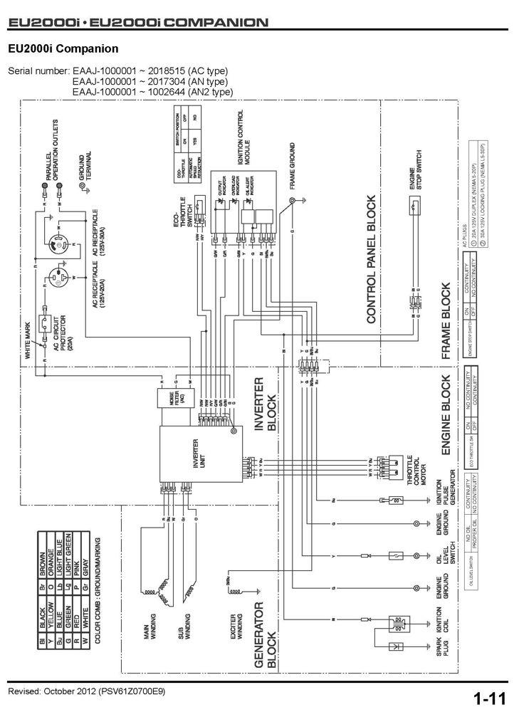 Honda Eu2000i Wiring Diagram -2008 Nissan Versa Fuse Box Diagram | Begeboy Wiring  Diagram SourceBegeboy Wiring Diagram Source