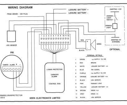 El 3929 System Sensor D4120 Wiring Diagram Schematic Wiring