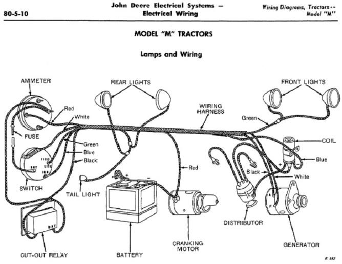 ya_7242] john deere ignition wiring diagram download diagram  phot usly pical nnigh reda icism nowa hylec ling proe hison ospor tool  tixat mohammedshrine librar wiring 101