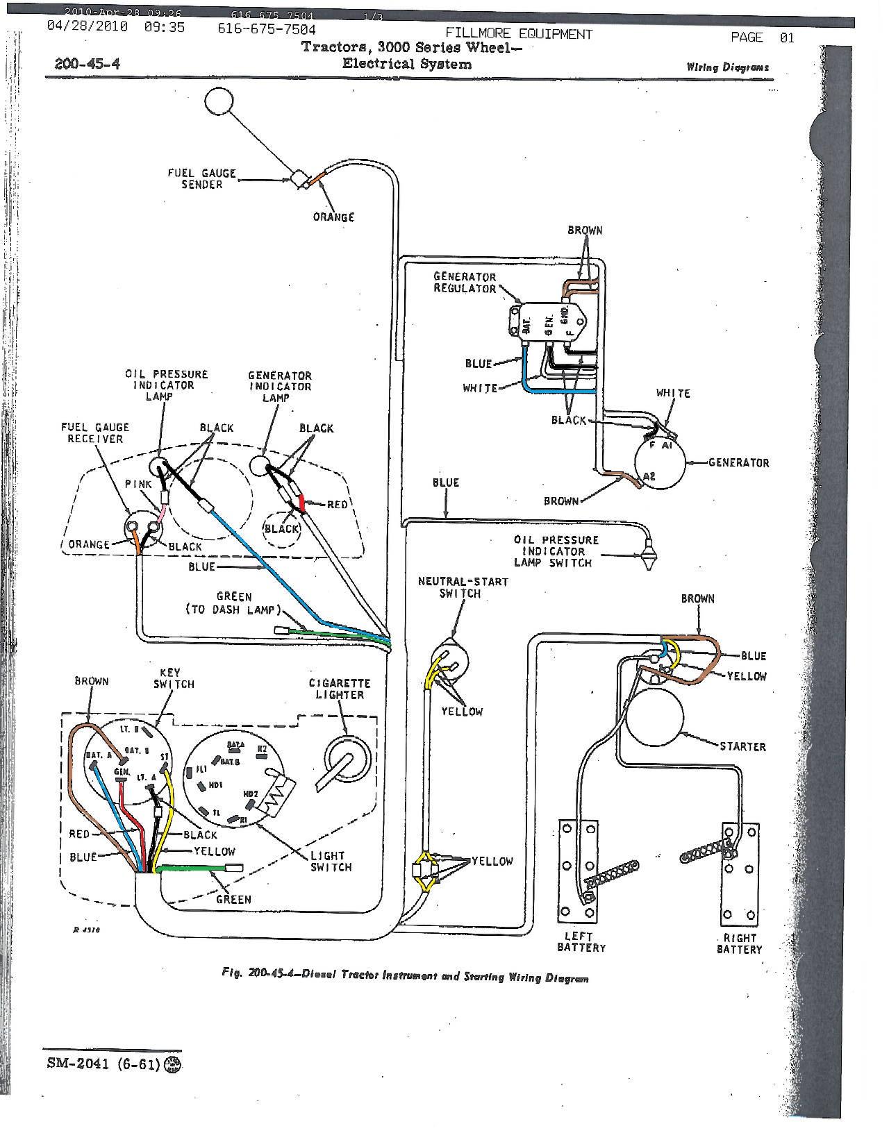 Enjoyable John Deere Electrical Diagrams Wiring Diagram Wiring Cloud Gufailluminateatxorg
