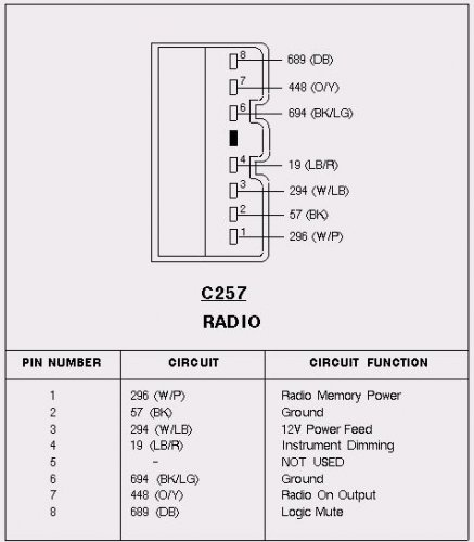 [CSDW_4250]   TN_2626] Town Car Radio Wiring Harness Free Diagram | Car Audio Wiring Harness Diagram |  | Rect Seme Semec Viewor Mohammedshrine Librar Wiring 101