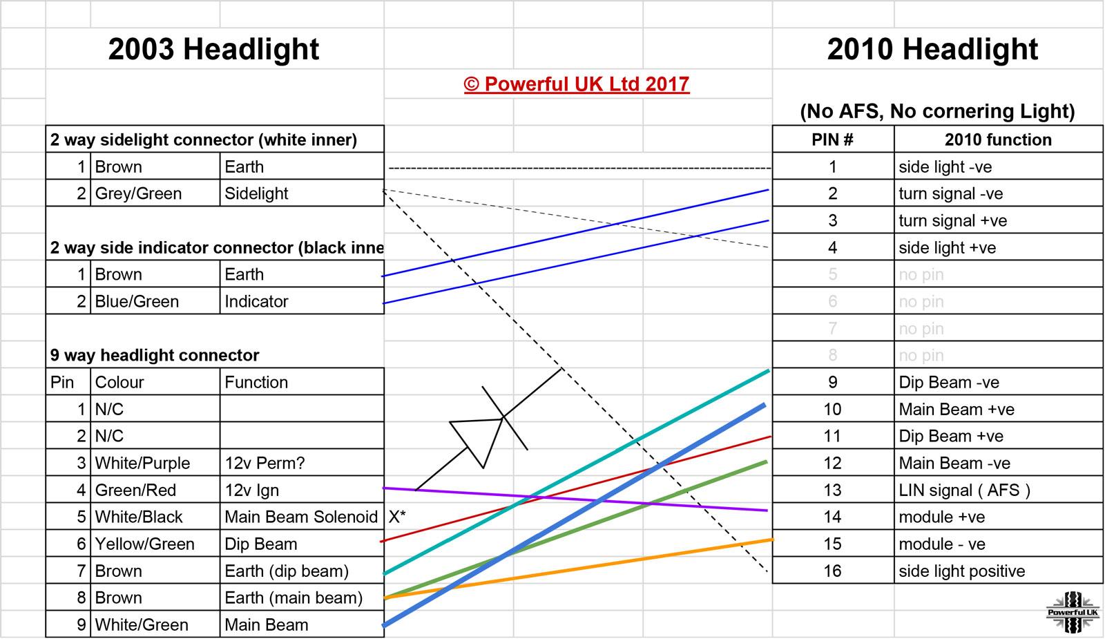 Aw 1844 Range Rover Headlight Wiring Diagram Download Diagram