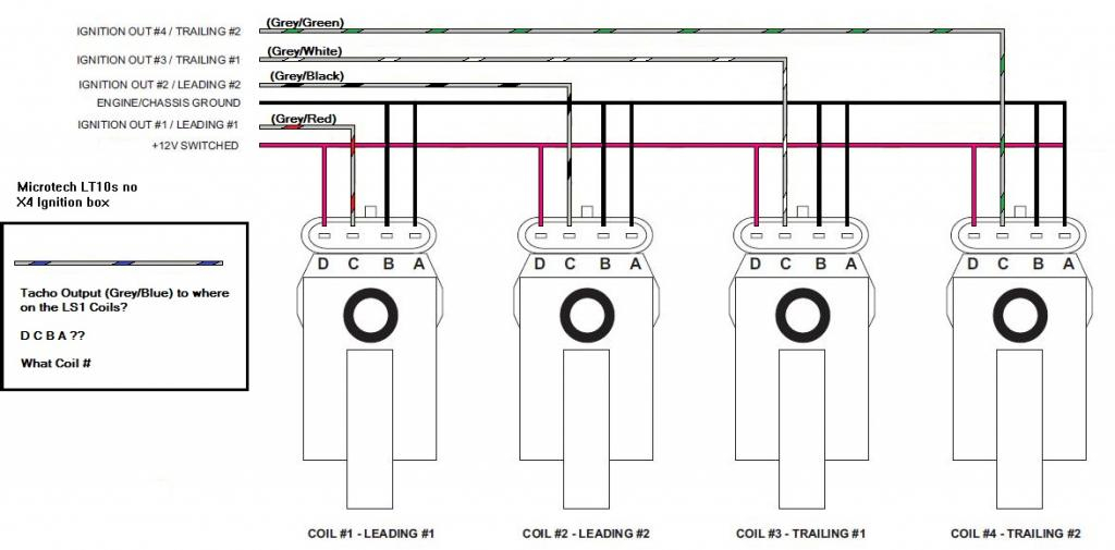 Coil Pack Wiring Diagram from static-assets.imageservice.cloud