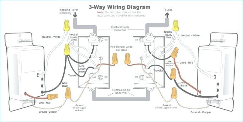 Lutron Maestro Ma-600 Wiring Diagram from static-assets.imageservice.cloud