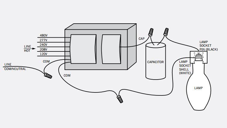 KN_6532] 1000W Sodium Ballast Wiring Diagram Download Diagram   Advance Hps Ballast Wiring Diagram      Chro Kook Caba Vira Birdem Inama Mohammedshrine Librar Wiring 101