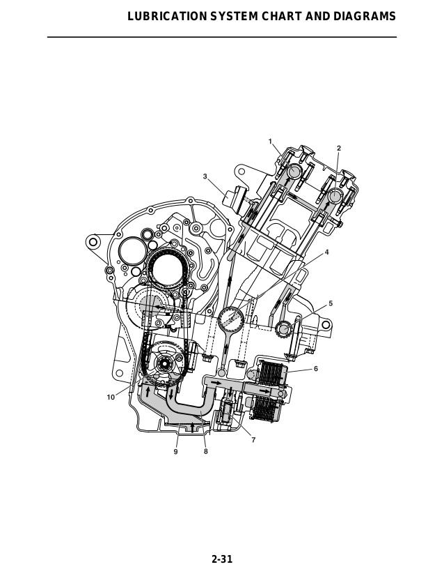 2006 Fz1 Engine Diagram Cal Spa Wiring Diagram Install Coded 03 Yenpancane Jeanjaures37 Fr