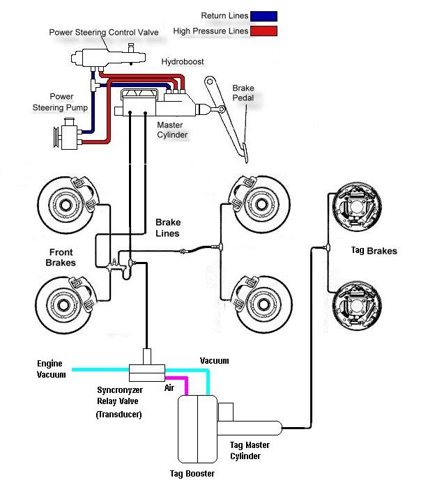 Spartan Chassis Motorhome Wiring Diagrams - 2005 Suburban Fuse Diagram -  jimny.bmw1992.warmi.fr | Spartan Motorhome Chis Wiring Diagram |  | Wiring Diagram Resource