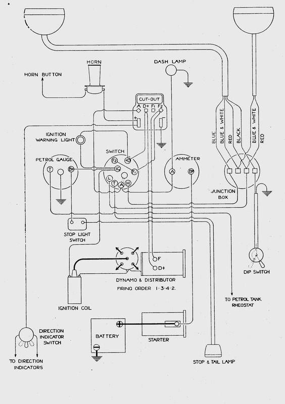 [QNCB_7524]  FK_5660] Vintage Car Wiring Diagram Wiring Diagram   Vintage Car Wiring Diagram Basic      Zidur Opein Mohammedshrine Librar Wiring 101