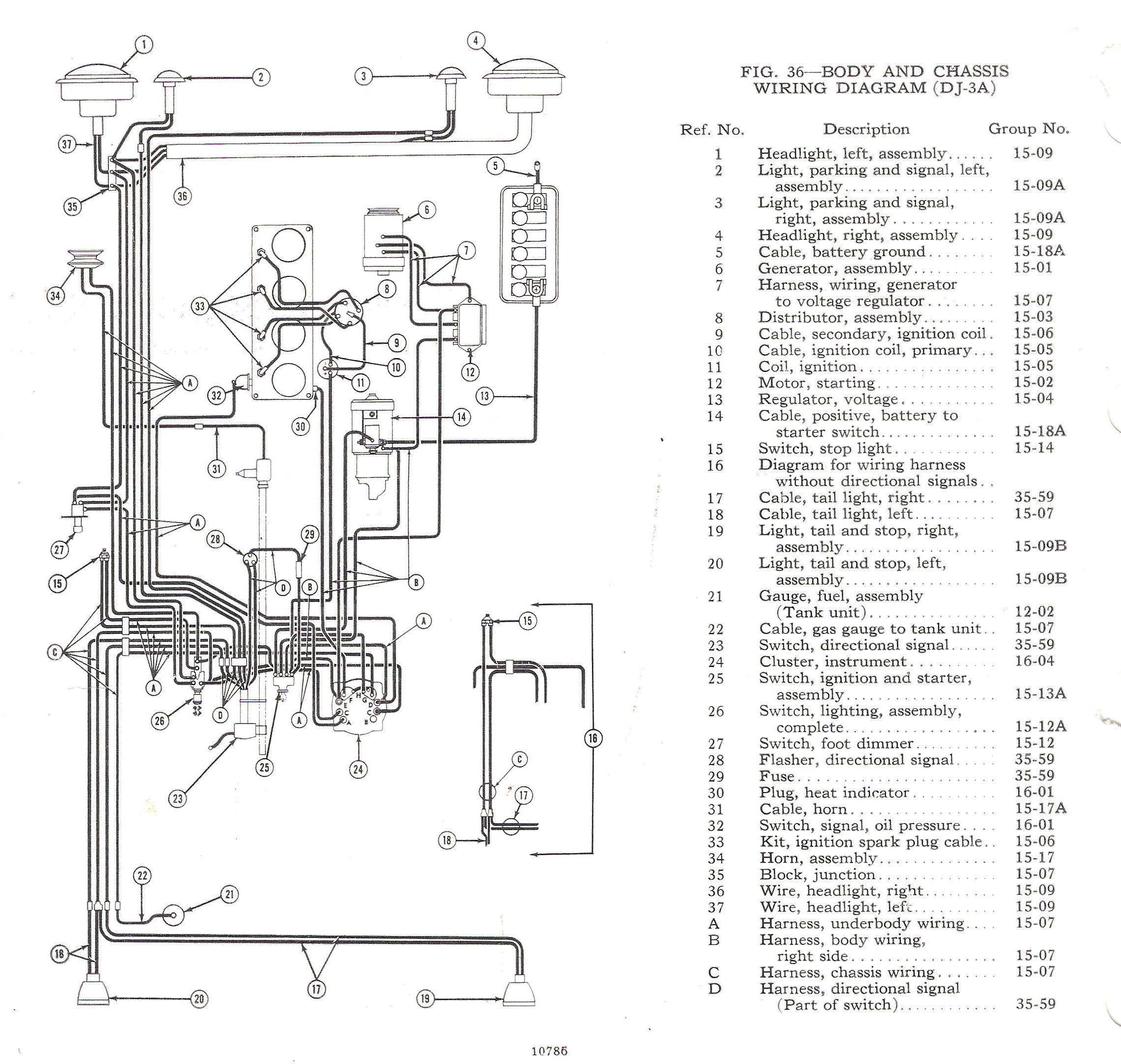 1958 Jeep Cj5 Wiring Schematic Wiring Diagram View A View A Zaafran It