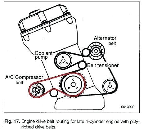 ED_3326] Bmw Belt Diagram Free DiagramRomet Dness Xortanet Emba Mohammedshrine Librar Wiring 101