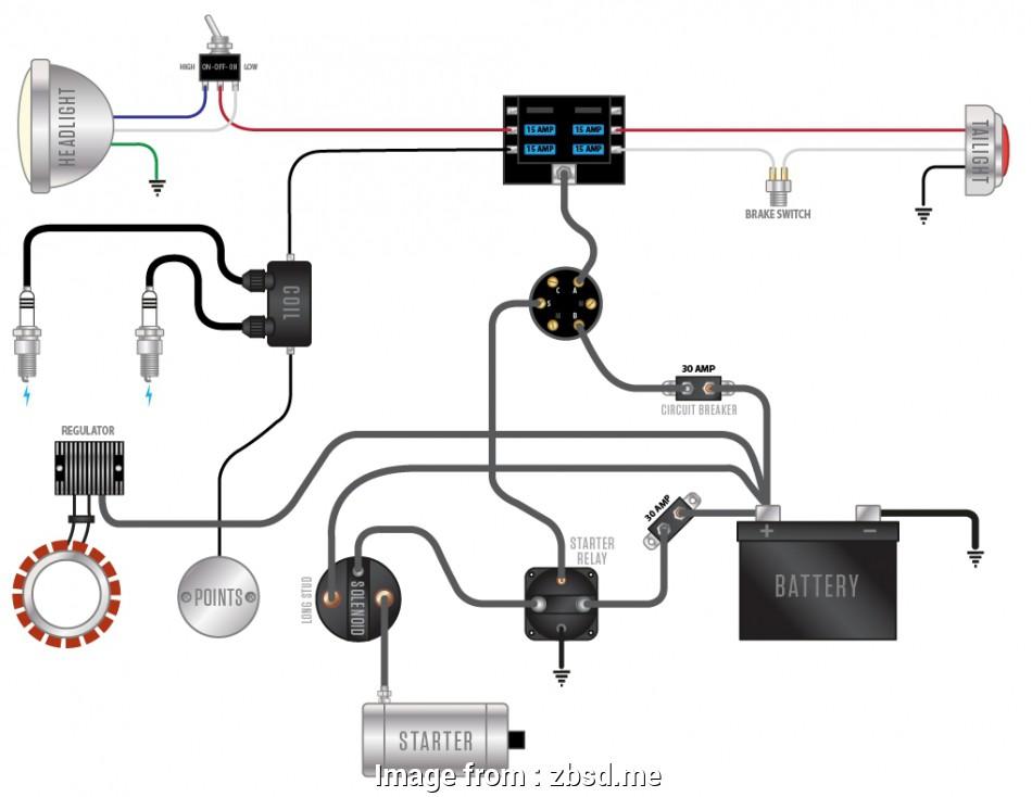 GM_8115] Harley Davidson Coil Wiring Diagram Free DiagramAtrix Athid Ponol Kumb Sarc Umng Mohammedshrine Librar Wiring 101