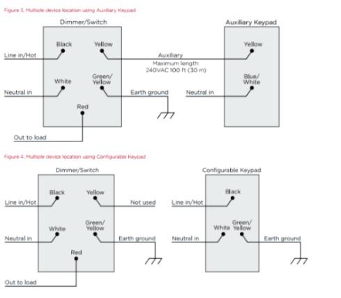 yx_4135] control4 wiring diagram wiring diagram  none ndine garna mohammedshrine librar wiring 101