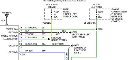 2001 F150 Radio Wiring Diagram from static-assets.imageservice.cloud