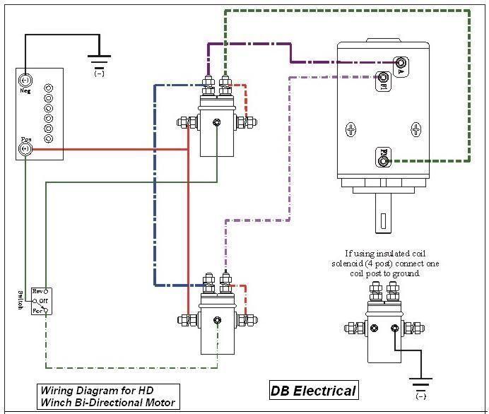 ramsey wiring diagram km 9507  4 post solenoid diagram wiring diagram ramsey rep 8000 wiring diagram 4 post solenoid diagram wiring diagram