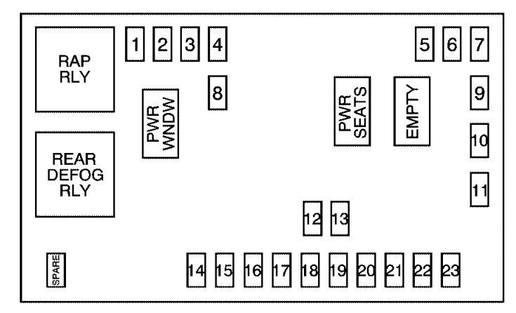 2009 Pontiac G5 Fuse Box Wiring Diagram Post