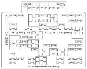 Awesome Fuse Box Diagram 2001 Yukon Wiring Diagram Database Wiring Cloud Faunaidewilluminateatxorg