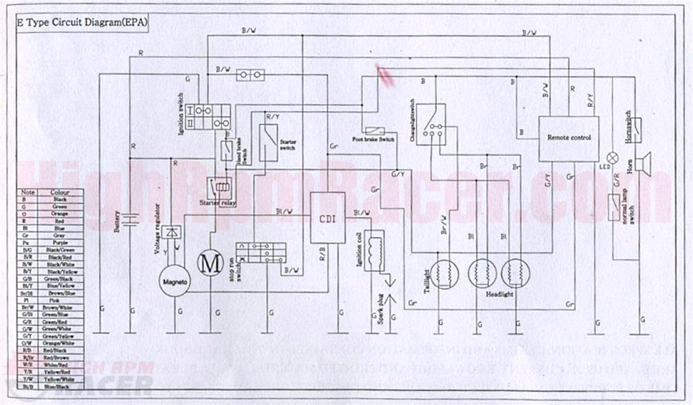 [DIAGRAM_34OR]  WY_7249] Kazuma Atvs Chinese Atv Wiring Diagrams Buyang Atv 90 Wiring Free  Diagram | Wire Schematic For Buyang Atv |  | Xempag Ginia Pead Capem Mohammedshrine Librar Wiring 101