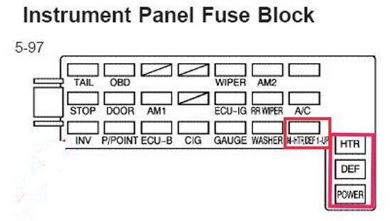 Terrific 2006 Pontiac G6 Fuse Box Basic Electronics Wiring Diagram Wiring Cloud Domeilariaidewilluminateatxorg